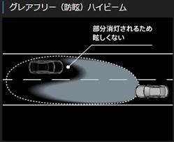 ロードスターALH作動イメージ