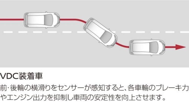 ノートVDC装着車