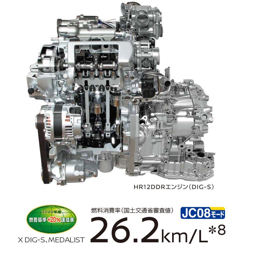 ノート1.2Lスーパーチャージャーガソリンエンジン