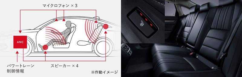 アコードアクティブノイズコントロール&シートヒーター