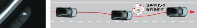 エスクード 車線逸脱抑制機能