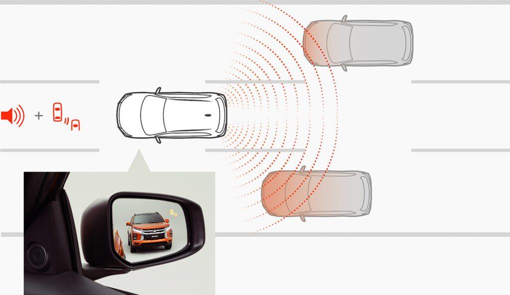 RVR 後側方車両検知警報システム(レーンチェンジアシスト機能付)[BSW/LCA]