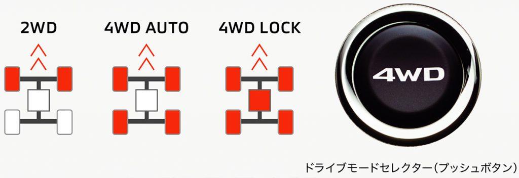 RVR 4WDシステム
