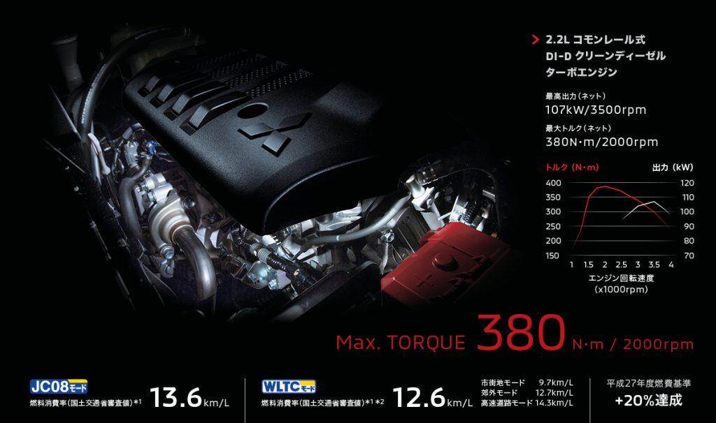 デリカd5 ディーゼルエンジン