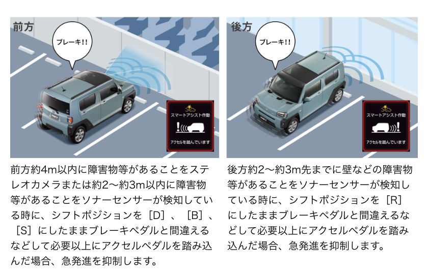 タフト ブレーキ制御付誤発進抑制機能(前方・後方)