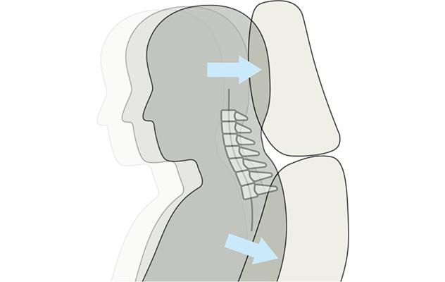 スペーシアギア 頚部衝撃緩和フロントシート