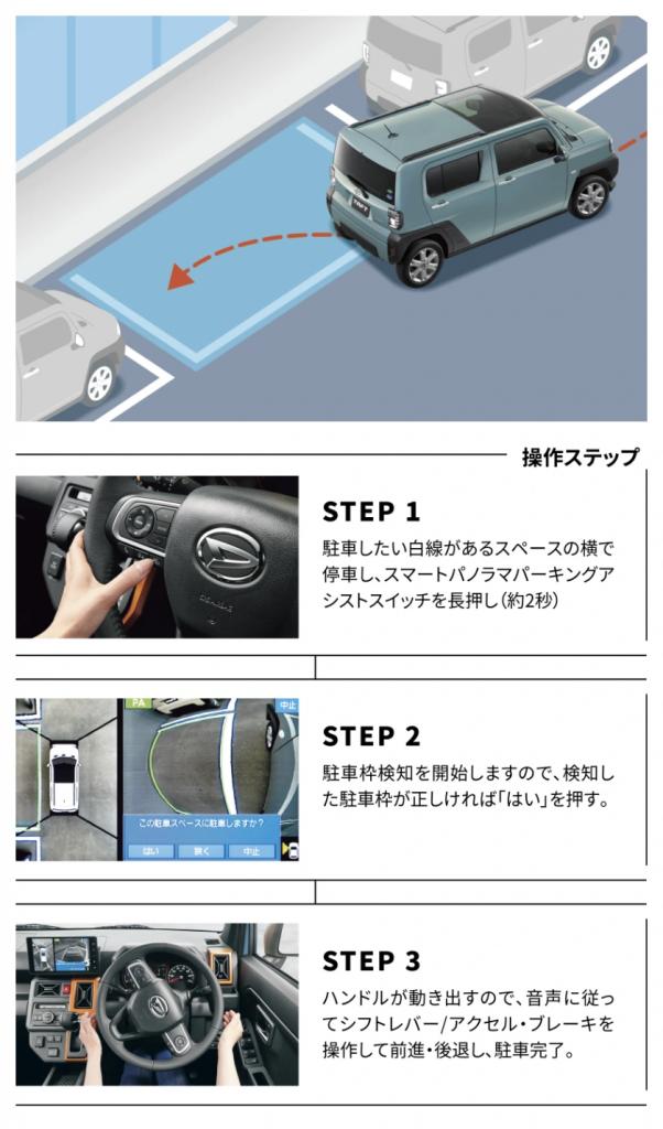 タフト スマートパノラマパーキングアシスト(駐車支援システム)