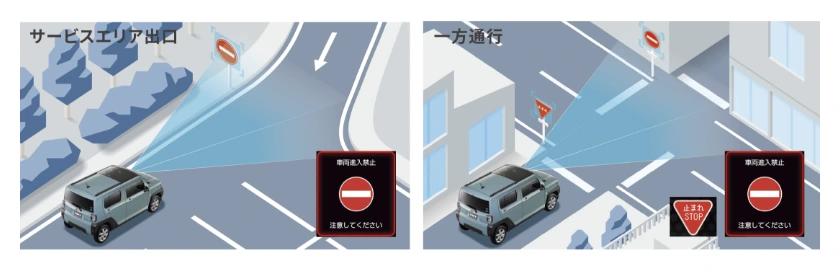 タフト 標識認識機能(進入禁止最高速度 一時停止)