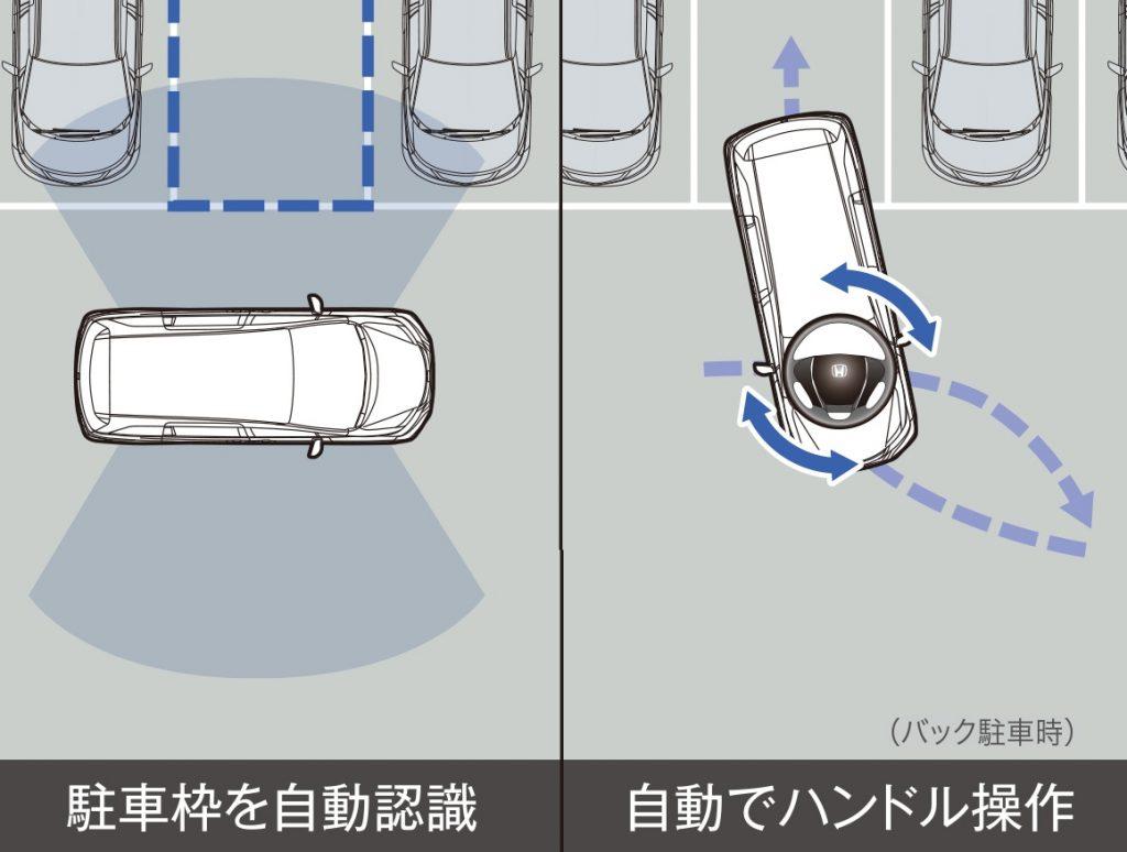 オデッセイ Hondaスマートパーキングアシストシステム