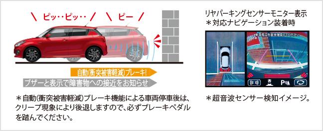 スイフト 後退時ブレーキサポート(5MT車を除く)