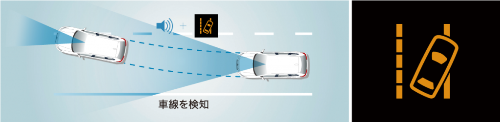 アウトランダー 車線逸脱警報システム(LDW)