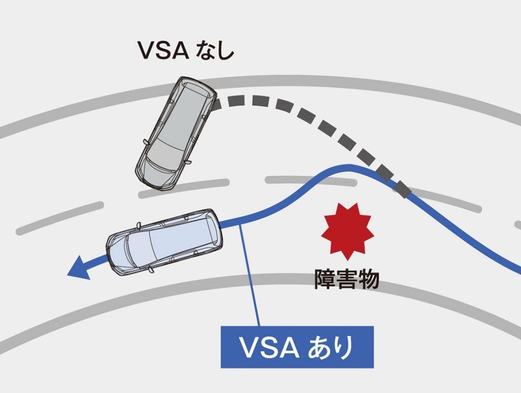 オデッセイ VSA(ABS+TCS+横すべり抑制)