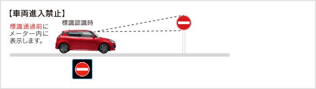 スイフト 車両進入禁止