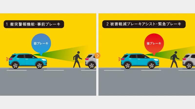 ライズ 衝突警報機能(対車両・対歩行者)衝突回避支援ブレーキ機能(対車両・対歩行者)
