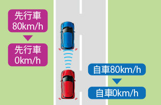 スイフト アダプティブクルーズコントロール(全車速追従機能付)