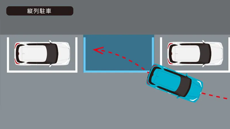 ライズ スマートパノラマパーキングアシスト(駐車支援システム)