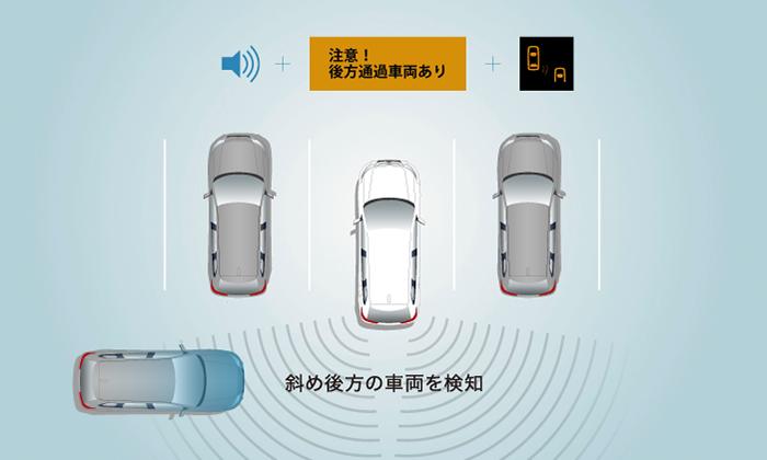 アウトランダー 後退時車両検知警報システム(RCTA)