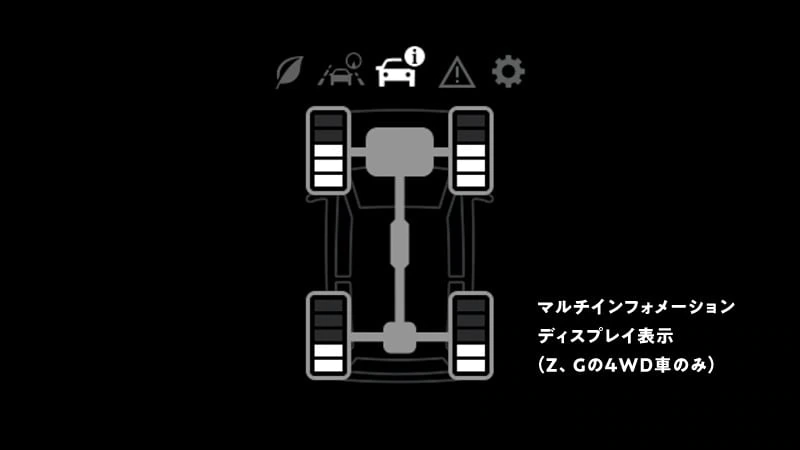ライズ ダイナミックトルクコントロール4WD