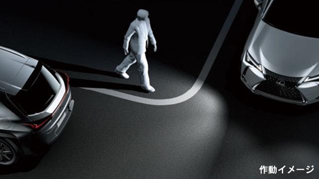 UX LEDコーナリングランプ