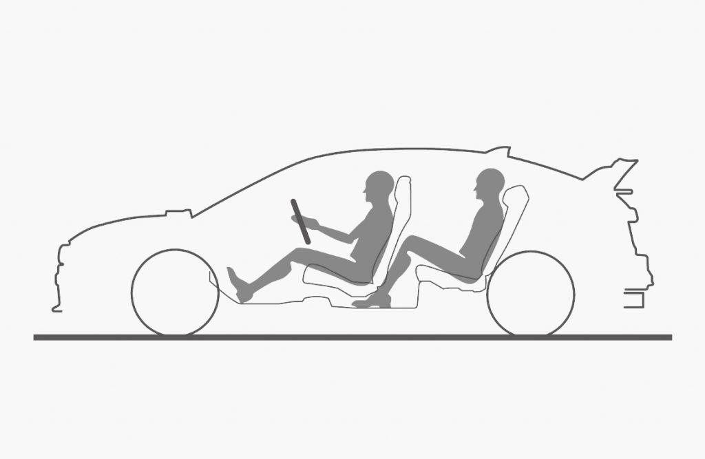 シビックタイプR ドライビングポジション