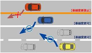 交通違反 車線変更禁止