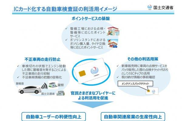 車検ドライブスルー ICカード化