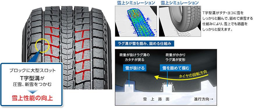 スタッドレスタイヤ1 雪上性能