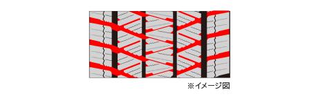 スタッドレスタイヤ1 マルチアングルグルーブ