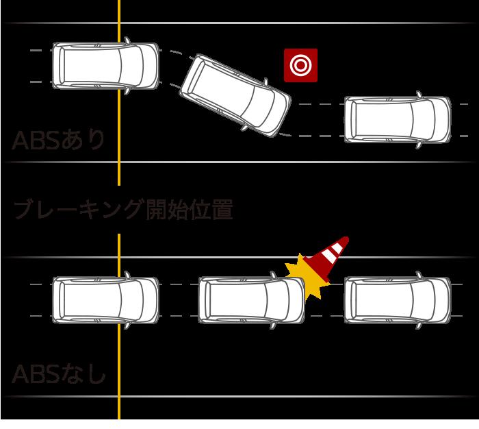 ekクロス ABS(EBD付)