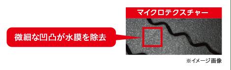 スタッドレスタイヤ1 マイクロテクスチャー