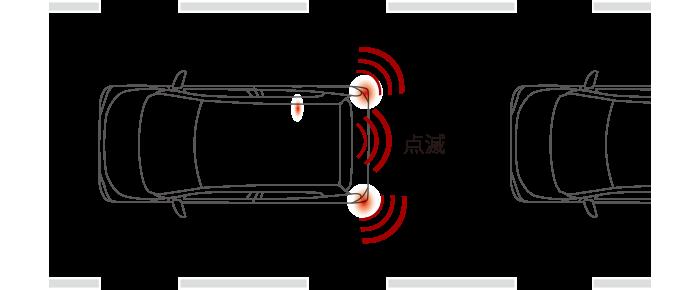 ekクロス エマージェンシーストップシグナルシステム(ESS)