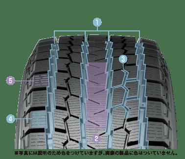 スタッドレスタイヤ1 新トレッドパターン