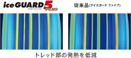 スタッドレスタイヤ1 エネルギーロスの抑制