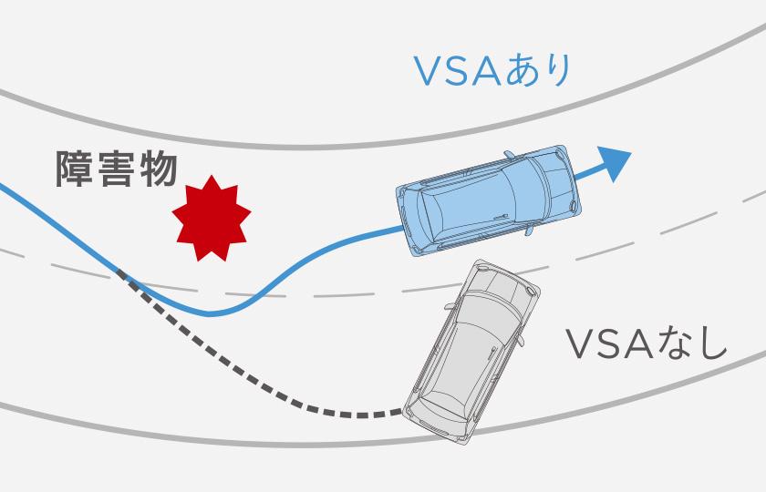 N-ONE VSA(ABS+TCS+横すべり抑制)