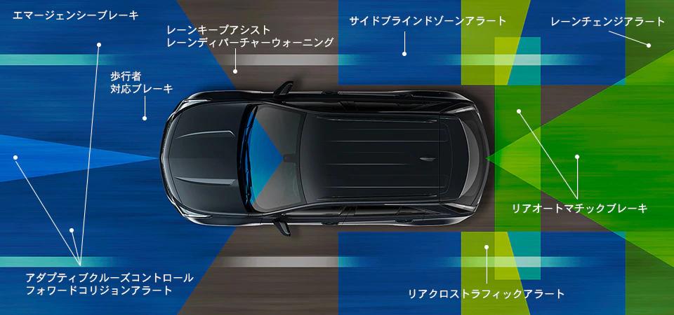 XT4 セーフティシステム