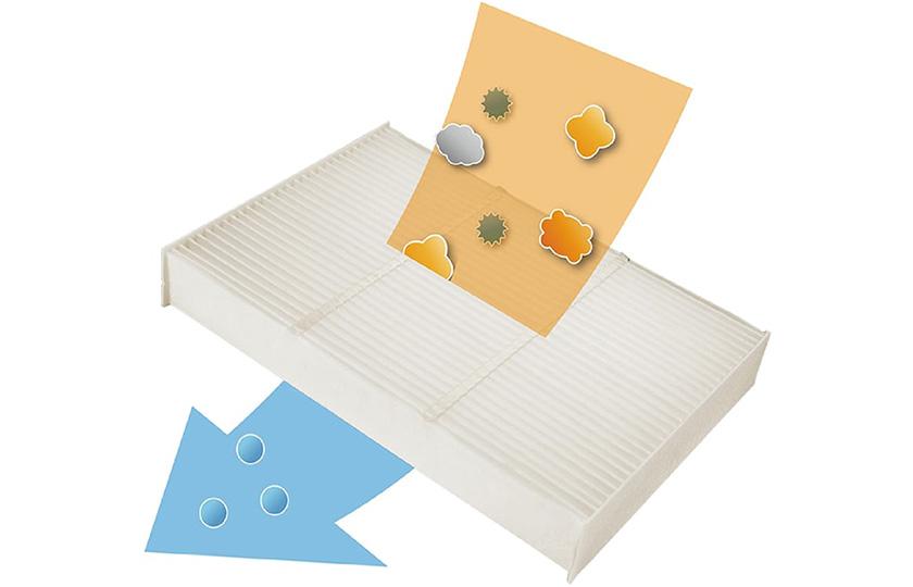 N-ONE PM2.5対応高性能集塵フィルター