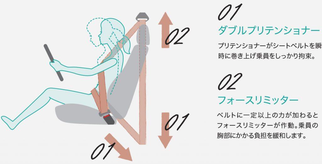 ekワゴン 3点式ELR付シートベルト