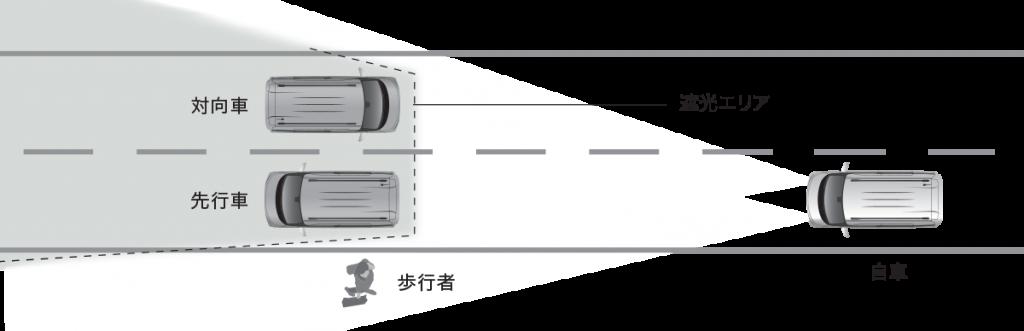 ekクロススペース アダプティブLEDヘッドライト(ALH)光軸自動調整機構付(Tにパッケージメーカーオプション)
