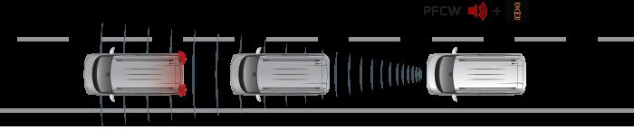 ekクロススペース 前方衝突予測警報(PFCW)