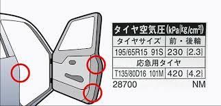 メンテナンス4 空気圧シール