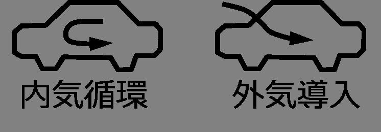 カーエアコン 外気導入・内気循環